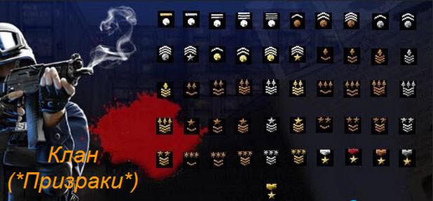 ранги кланов в поинт бланк - фото 4